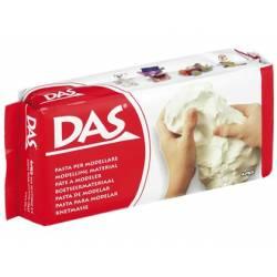 Pastas para modelar DAS...