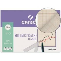 Papel milimétrico A4 Canson...