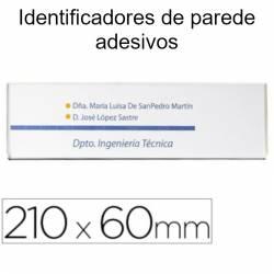 Identificadores de porta
