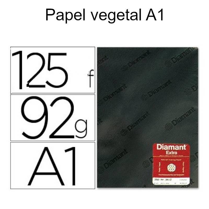 Papel vegetal A1