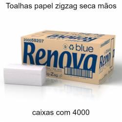 Toalhas de mãos zigzag 21x22cm Renova Blue 1Folha 4000un